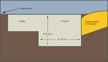 Sideview diagram of the kiln pit in front of the anagama